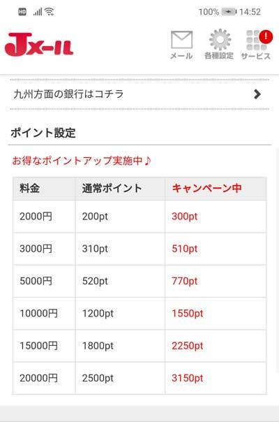 Jメールのコンビニ払い増額キャンペーン